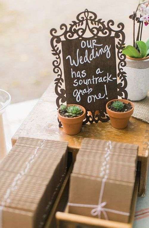 Creative And Trendy Wedding Ideas For Every Budget 2019